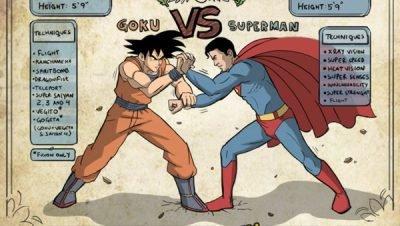 Personagens dos quadrinhos e ficticios combatem em um torneio eletrizante nas ilustrações de Felipe Capra (5)