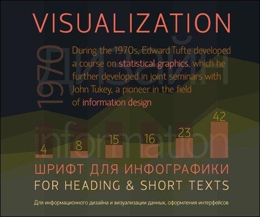 Fontes em estilo minimalista e light para baixar e usar em seus projetos, seja comerciais ou pessoais. (3)