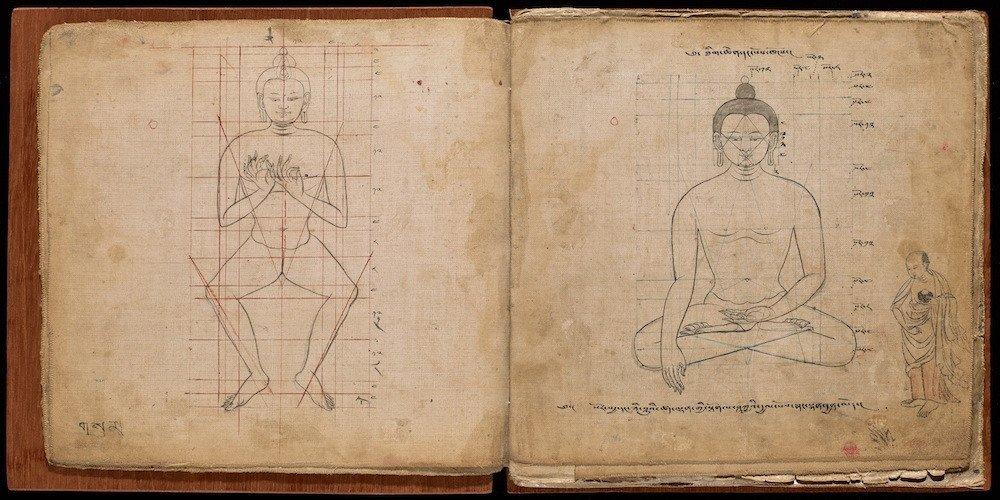 Livro tibetano de proporções (4)