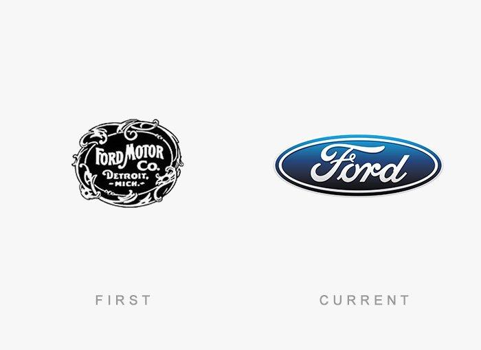 logotipos de marcas famosas (12)