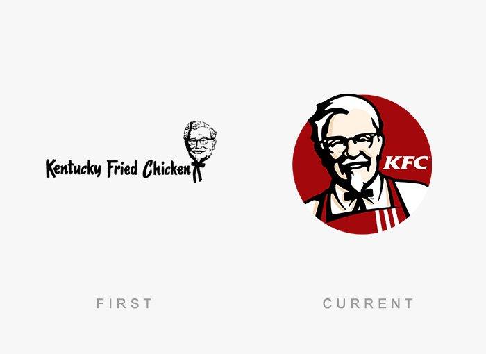 logotipos de marcas famosas (30)