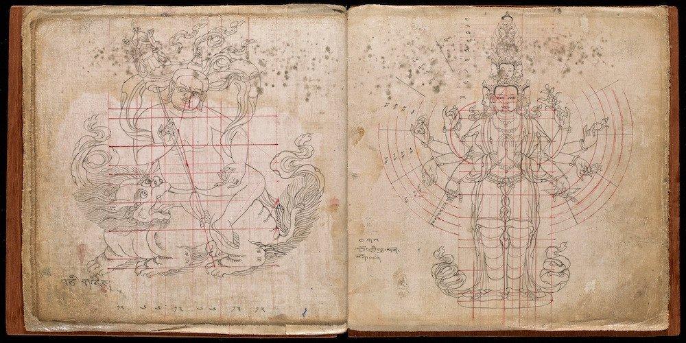 Livro tibetano de proporções (8)