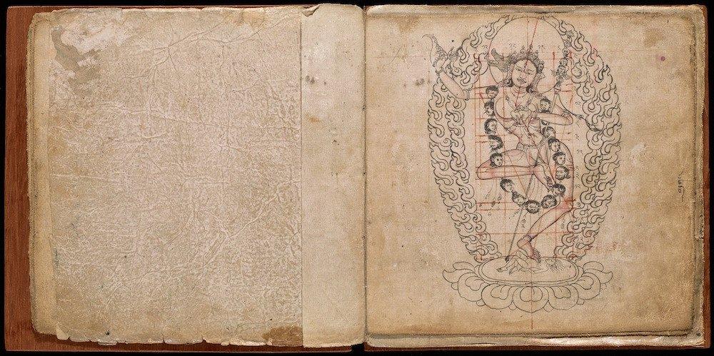 Livro tibetano de proporções (3)